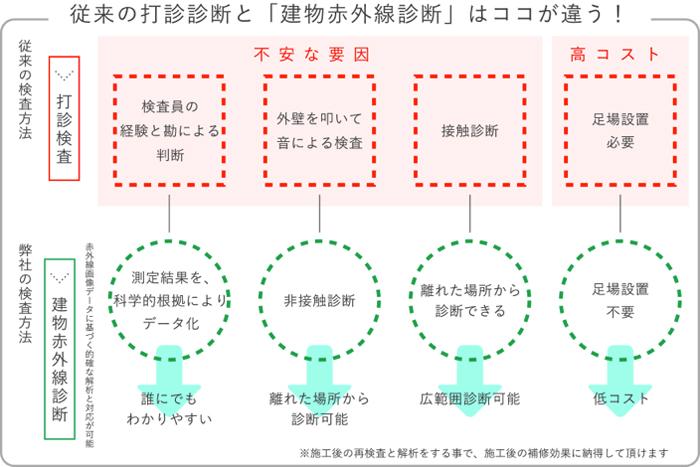 fukuken_ir_kensa